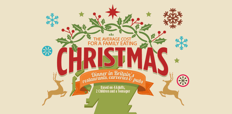 Average costs Eating Out for Christmas Dinner 2015 [infographic]