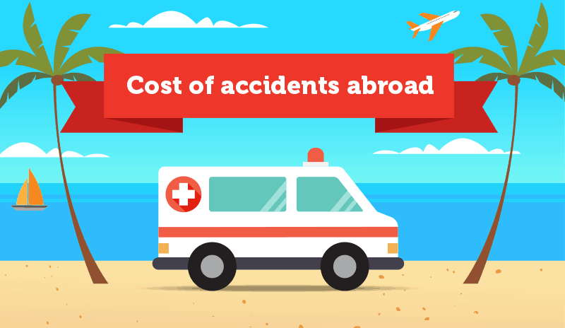 Cost of accidents abroad infographic
